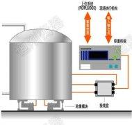 20吨固定式称重模块 料罐下料称重控制